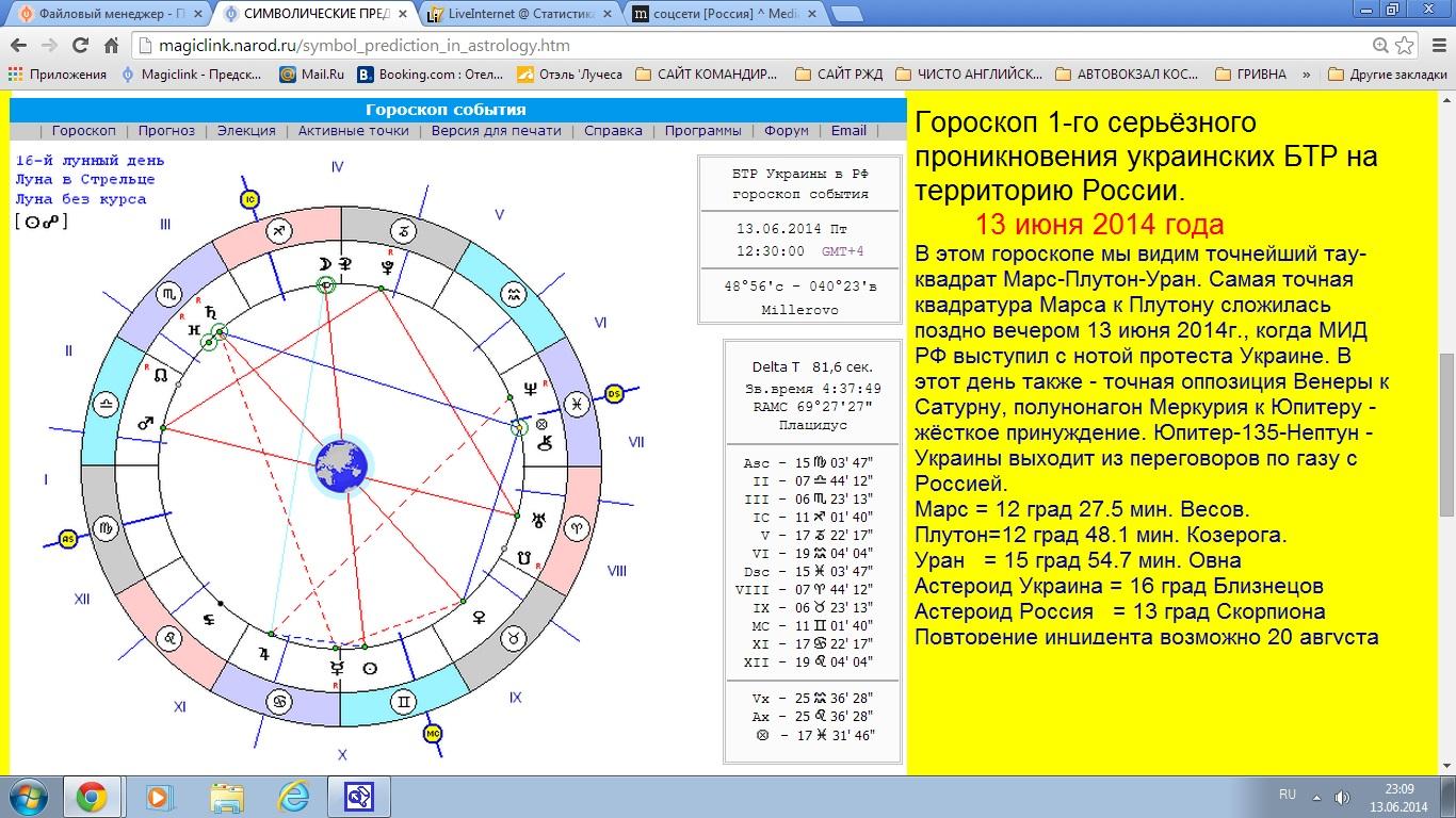 гороскоп россии в первый